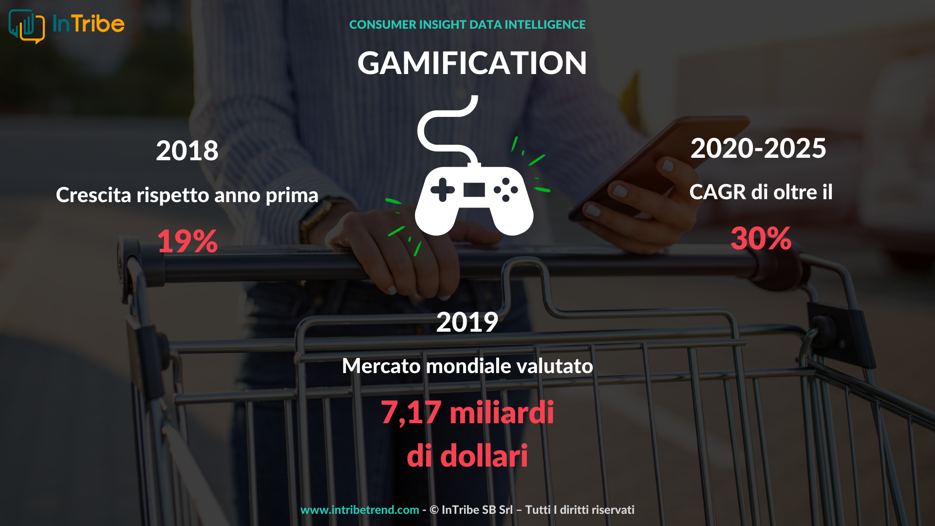 slide-video-gamification-intribe-dati-cagr